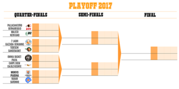 Tabellone playoff